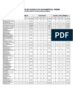 Performance of Schools April 2012 Registered Electrical Engineer Board Exam Results