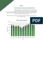PIB PERCAPITA VENEZUELA