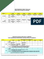 Form Penilaian Pkm Pkp