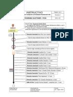 Rutagrama Caletones - PVS