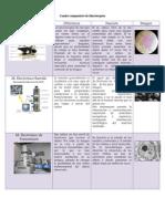 Cuadro Comparativo de Microscopios PAOLA
