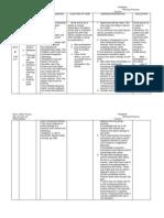 NCP Format