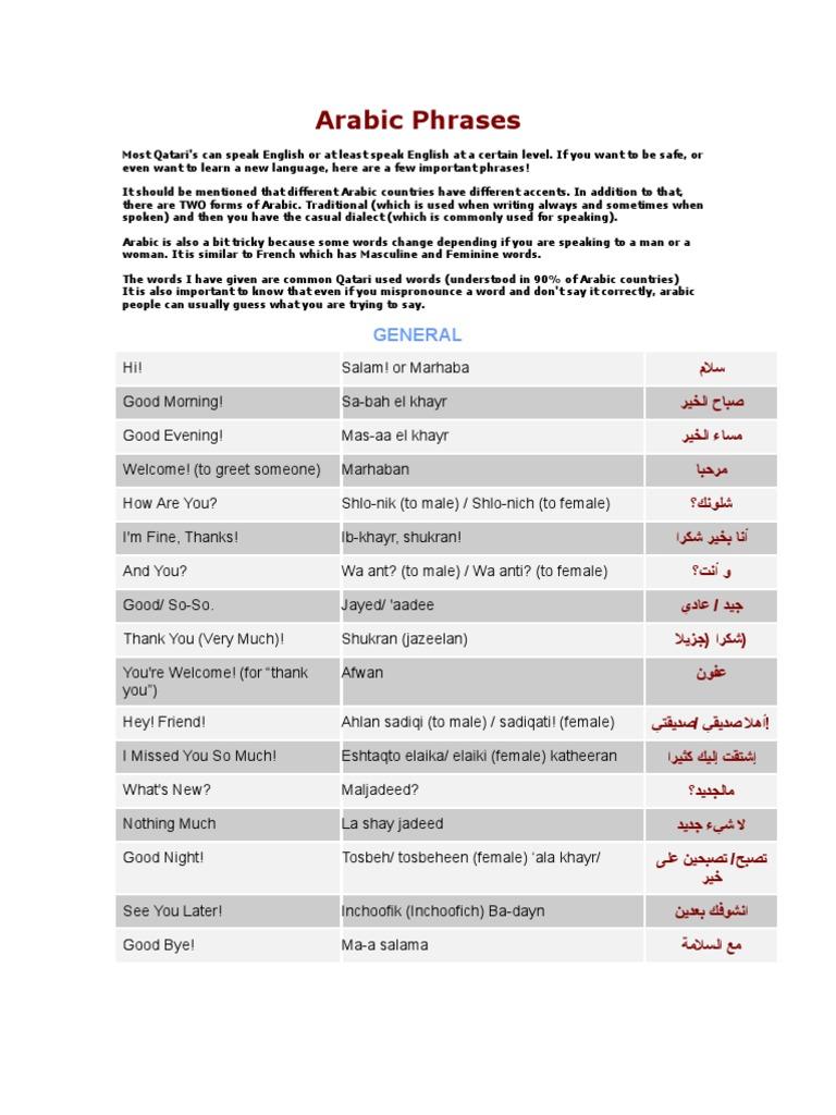 Qatari arabic phrases kristyandbryce Choice Image