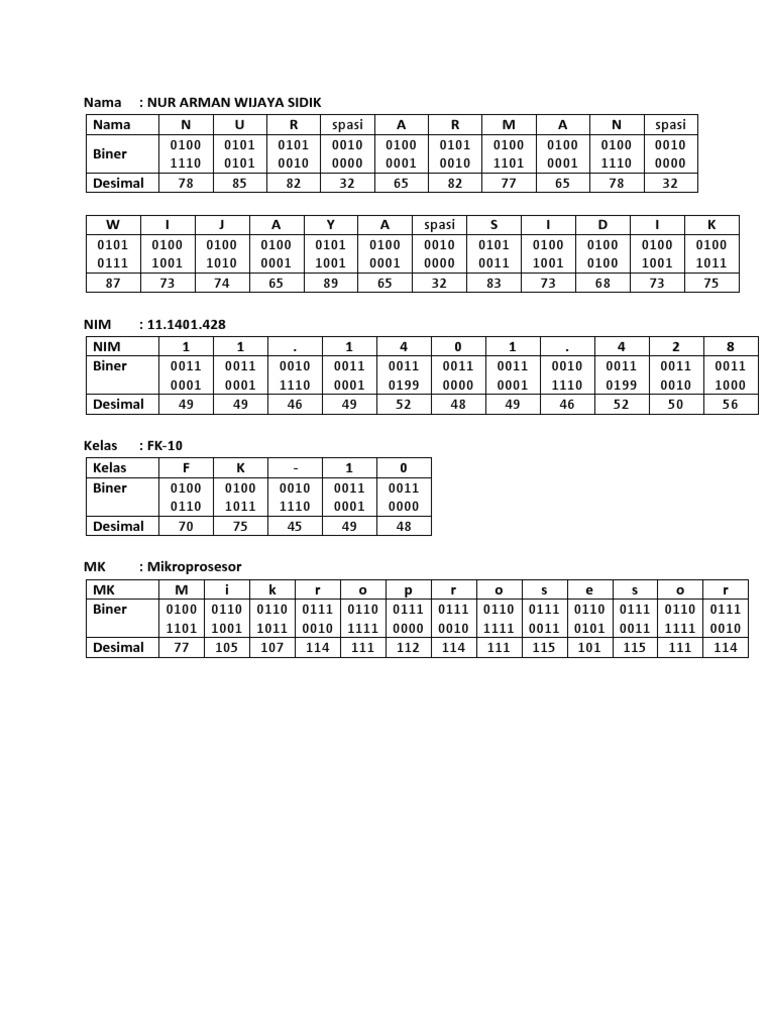 Konversi Nama Ke Bilangan Biner I