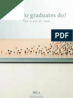 2008 UCD 学生去向报告