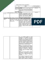 Catálogo de Normas Técnicas Guatemaltecas