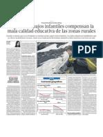 Investigación sobre trabajos infantiles y educación rural en el Perú