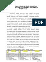 Info Asrama 2012
