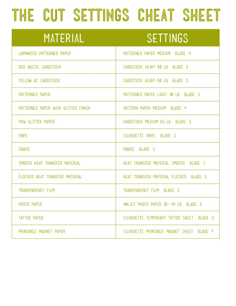 Cut Settings Cheat Sheet