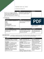 Common Law v MPC Chart