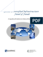 Global Diversified Infrastructure Fund of Funds