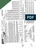 Manual de Carriolas (Hopsa)
