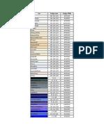 Codigo Colores JAVA HTML