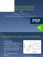 Diagramas de Disparo M Sub (IRT)