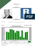Galveston County Real Estate Report March 2012