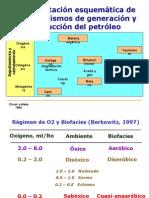 QuimicaPetroleo3
