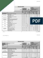 Stakeholder Matrix v1.1