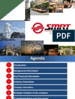 SMRT Analysis