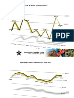 Plymouth MI Homes Stats | March 2012