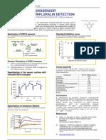 Label-Free Immunosensor for Herbicide Trifluralin Detection