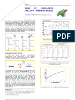 Test measurement of label-free immunosensor using BSA-antiBSA model molecule pair (GA)