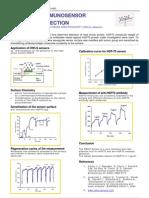 Label free immunosensor for HSP70 detection