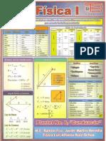Formulas Física Básica