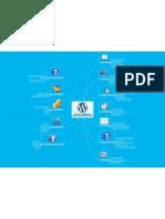 nCurso Wordpress Www.vascomarques.net