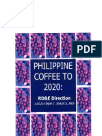 Coffee Investment Opportunities
