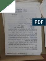 בקשת כך מועדת הבחירות המרכזית לפסול את כל המפלגות, 1988