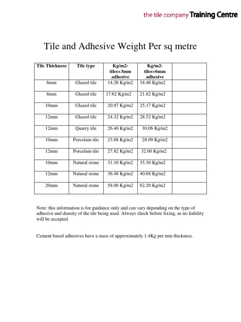 Tile and Adhesive Weight Per Square Metre Weight Per Sq Metre