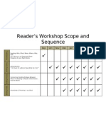 readers workshop scope and sequence