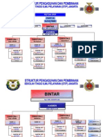 struktur_organisasi_bintar