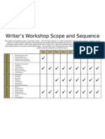 writers workshop scope and sequence