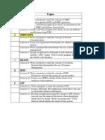 Index Java Manual