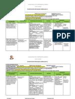 Planific.bloque Curricular (2)_datos