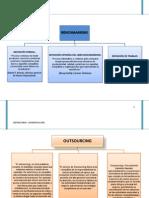 ADMINISTRACION DEFINICIONES