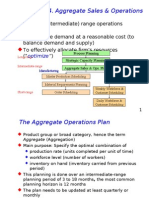 Ch 14 Aggregate Planning