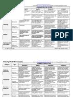 MaturityModelBenchmarks2.5