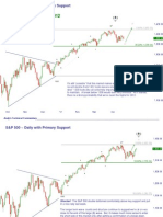Market Commentary 29Apr12