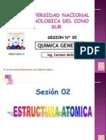 SESION 02 ESTRUCTURA ATÓMICA