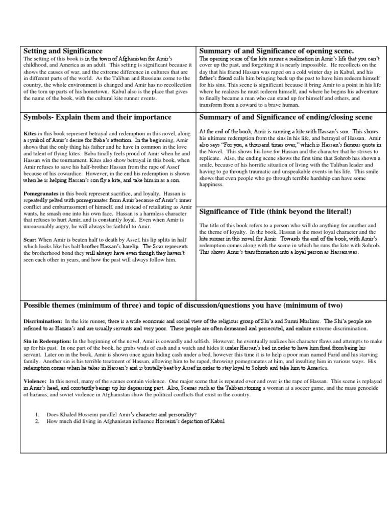 Page 4 kite runner violence crimes buycottarizona Gallery