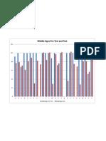 shs total test data