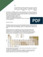 Quimica 2.2.6