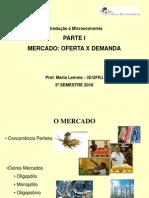 02_aula_02_pte_i_oferta_x_demanda