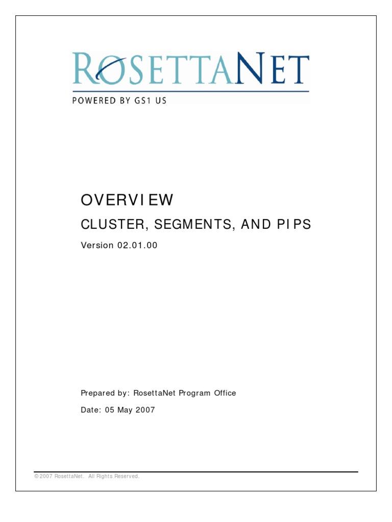 RosettaNet PIPs | Xml | Xml Schema Rosettanet