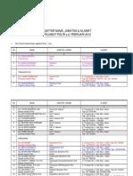 Daftar Nama Pejabat Polri Per Februari 2012 (1)