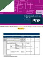 ResumenBonificacionesMarzo2012