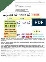 Adverbes Nature Et Fonction