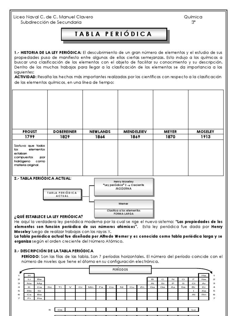 tabla peridica - Tabla Periodica De Los Elementos Secundaria